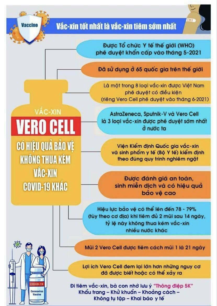 Vắc-xin tốt nhất là vắc-xin được tiêm sớm nhất!